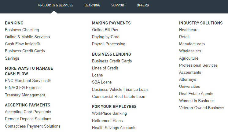 Services by PNC Online Banking